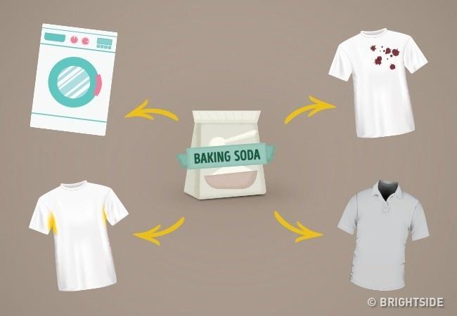 Використання харчової соди (розчиненої у воді) безпосередньо на вашому  одязі або у вашій пральній машині допоможе  1f4faaef7fa04